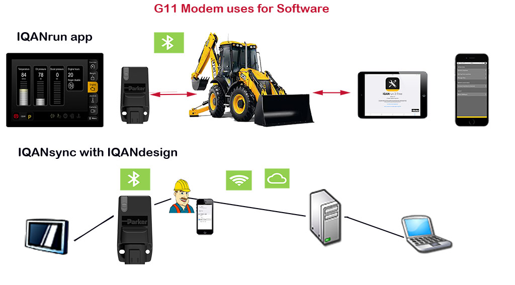 G11 modem_uses_for_software_withText_web
