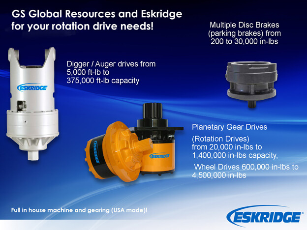 A Wide Range of Gear Drives To Meet Your Needs