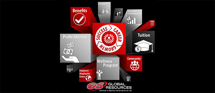 Working at GS Global Resources