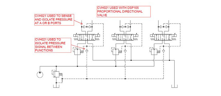 Parker CVH Check Valve Circuit